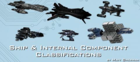 Дизайн: Классификация кораблей и внутренних компонентов